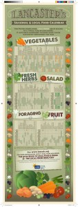 Seasonal Local Food Wallchart-page-001